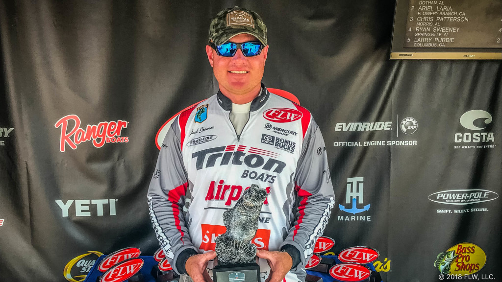 VANDIVER'S STRACNER WINS T-H MARINE FLW BASS FISHING LEAGUE